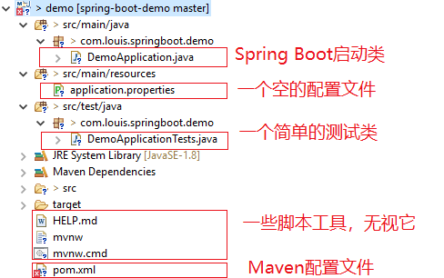 Spring Boot整合实现MyBatis动态数据源
